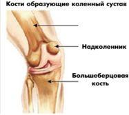 Трение в суставах псевдовывих плечевого сустава лечить